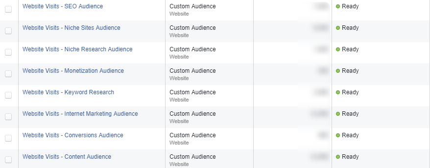 How We Used Facebook Ads To Generate Over 0,000 In Extra Revenue In 2017